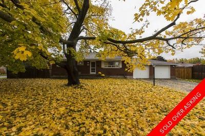 Ottawa Detached for sale:  3 bedroom  (Listed 2019-10-18)